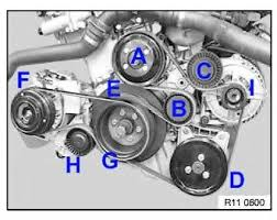 everything you need to know that i know about the e engine fans everything you need to know that i know about the e46 engine fans pictures e46fanatics