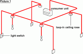 wiring diagram for lighting circuit wiring image lighting circuit wiring diagram multiple lights uk wiring diagrams on wiring diagram for lighting circuit