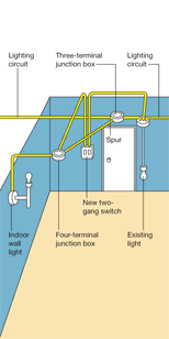 diy0384 png wiring a wall light diy tips projects advice uk lets do