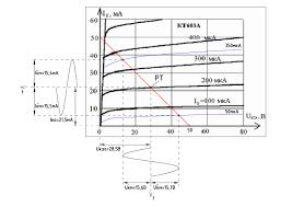 ЗАДАЧА Дано транзистор КТА напряжение питания Е   uКЭ 0 соответствует точке iК eК rН Абсцисса при iК 0 соответствует точке uКЭ ЕК Соединение этих координат и является построением нагрузочной линии