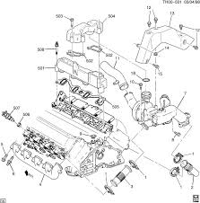 2002 jeep liberty wiring diagram 2002 discover your wiring gm 3 8 engine diagram exhaust