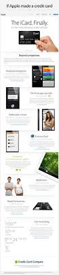 40 Best Infographics Images On Pinterest Info Graphics Gorgeous Abu Habits Icard