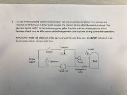 Solved 10 Pts In The Pumping System Shown Below The Sy