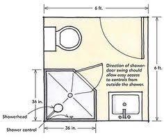 Howto Design A Bathroom Doityourself Com Related Posts