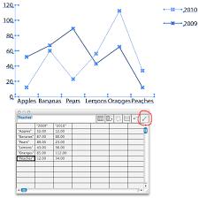 Graph Tools Part I