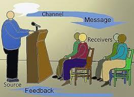 Image result for marketing communication international problems