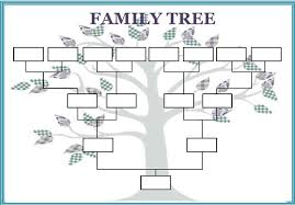 Family Tree Chart In Word Blank Family Tree Template Cyberuse