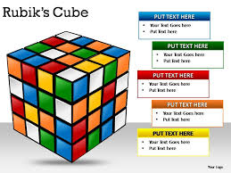 Rubiks Cubes Powerpoint Presentation Slides Powerpoint