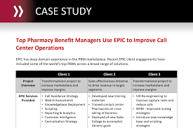 Call Center Operations Top Pharmacy Benefit Managers Use Epic To Improve Call Center