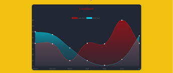 Line Chart Jsfiddle Creating Stunning Charts With Vue Js And Chart Js By