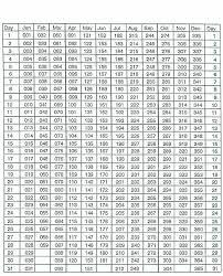 Julian Calendar Chart Gagna Metashort Co Premieredance