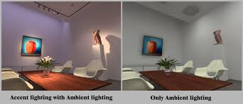 wall accent lighting. Accent Lighting With Ambient 02 Wall S