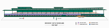 Keeneland Grandstand Seating Chart Related Keywords