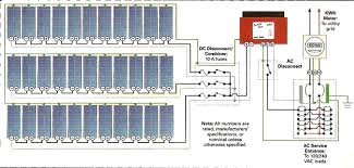 grid tie inverter circuit diagram the wiring diagram sma 5000 inverter solar panel grid tied home diy power system circuit diagram