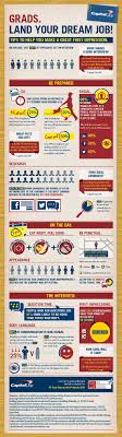 infographic the graduate s guide to landing your dream job infographic