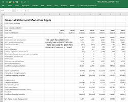 What Is A Cash Flow Report A Complete Guide To 3 Statement Financial Modeling Wall Street Prep