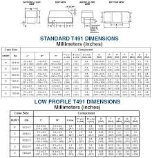Capacitor Case Size Chart Mechanical Dimensions For