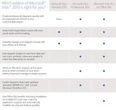 The New Visio Editions Microsoft 365 Blog