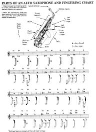 Tenor Sax Finger Chart Printable Printable Alto Sax Finger Chart Www Bedowntowndaytona Com