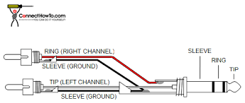 rca cable diagram good guide of wiring diagram • rca connector wiring wiring diagram home rh 2 3 medi med ruhr de rca cable wiring diagram vga to rca cable diagram