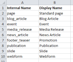 Content Types Tab Performx