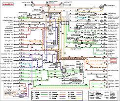 wiring diagram land rover defender 300tdi wiring diagram twin furnace twinning error at Twin Furnace Wiring Diagram