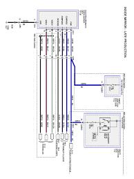 all craftsman s monocle ujjawal me toyota tundra backup camera wiring diagram
