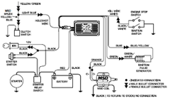 ignition wiring diagram porsche wiring diagrams diagram circuit ignition wiring diagram on honda trx200ex msd ignition system and schematics diagram thumb png