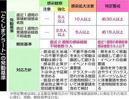 徳島 県 コロナ ウイルス