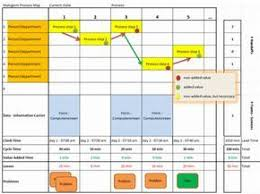 Pin By Wandi On Makigami Lean Manufacturing Lean Six