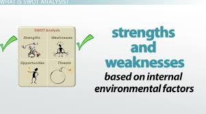 internal strengths weaknesses in swot analysis definition internal strengths weaknesses in swot analysis definition examples video lesson transcript com
