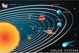 Solar System Chart For School Project Www