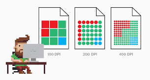 High Def Resolution Chart Ppi Vs Dpi Whats The Difference