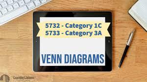 Aaa 2 Venn Diagram 2 Update 9 Venn Diagrams Praxis Core Math Channel
