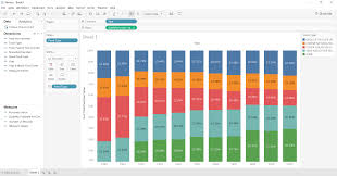Sorting Colours In Stacked By Charts By Value The Data School