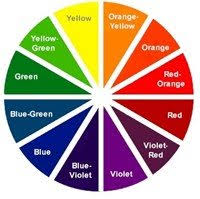 Artist Colour Mixing Chart Colour Mixing Tips For Artists How To Mix Colours When Painting