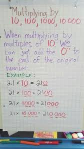 Multiplying By Multiples Of 10 Whole Numbers Math Charts