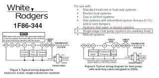 standard heat only thermostat wiring diagram wiring diagram schemes white rodgers mercury thermostat wiring at Dico Thermostat Wiring Diagram