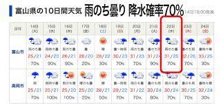 富山 天気
