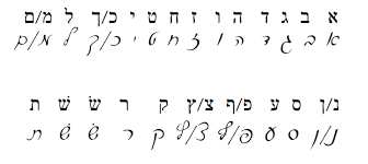 Pin By Mb19850805 On Michal Hebrew Cursive Cursive