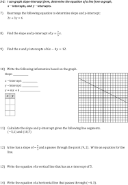 write the following information based on the graph slope intercept intercept