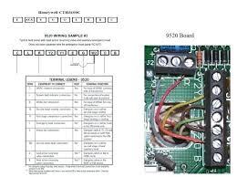 robertshaw thermostat 9610 wiring diagram somurich com robertshaw thermostat 9610 wiring diagram wiring a maple chase thermostat wire center u2022rh
