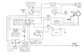 john deere z225 engine rebuild kit wiring harness electrical john deere z225 engine rebuild kit wiring harness example electrical diagram o 4 2 circuit symbols