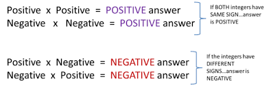 Integers Examples Stanleyparkmath Gr 8 Integers
