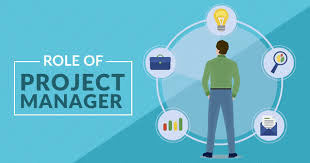 Project Manager Job Description Role And Responsibilities Of A Project Manager Explained