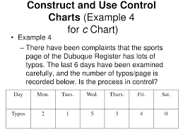 C Chart Example Ppt Topic 4 Statistical Process Control Control Charts