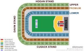 Rolling Stones Tickets Selling Below Face Value For Sale In