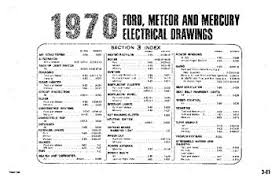 ford wiring diagram auto wiring diagram schematic amazon com 1970 ford galaxie meteor wiring diagrams on 1970 ford wiring diagram