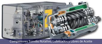 compresor de aire partes. reparación de compresores aire méxico compresor partes