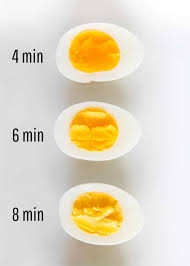 Soft Boiled Egg Chart Hard Boiled Egg Recipe
